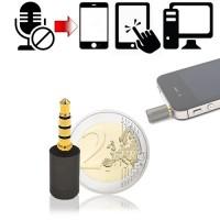 Microfon Blocker. 100% sichere Lösung Audio Spionage zu stoppen !